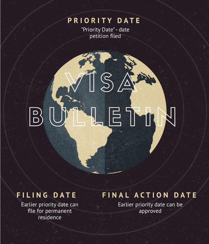 Visa Bulletin Graphic_edited-1