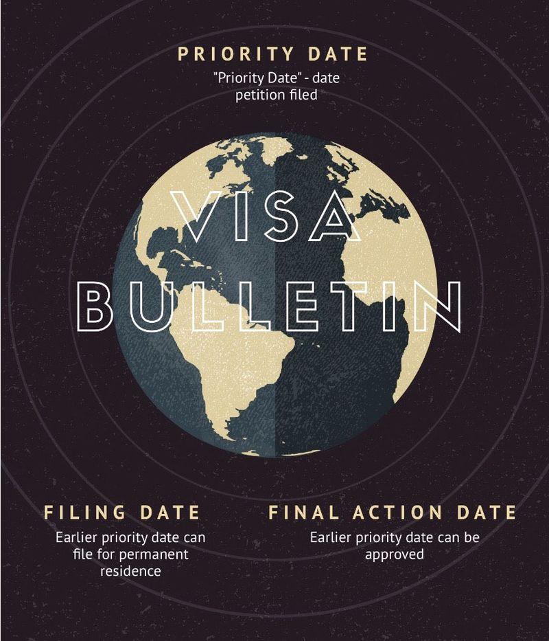 Visa Bulletin Graphic_edited-1